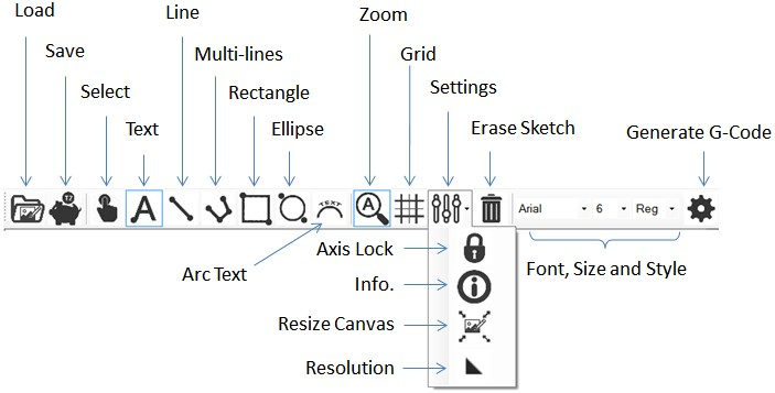T2Laser Manual for v1 4d ---